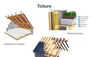 système constructif - toiture